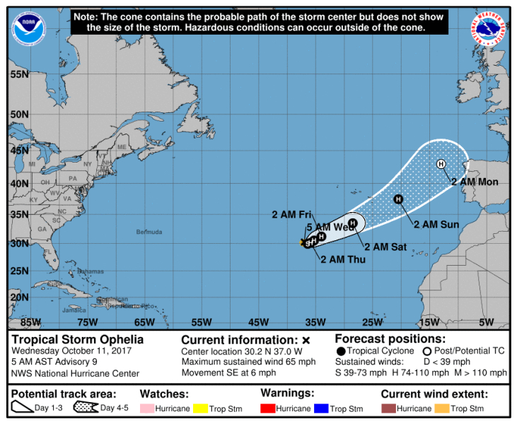 Trasa burzy tropikalnej Ophelia (NHC NOAA)